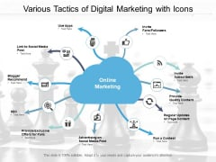 Various Tactics Of Digital Marketing With Icons Ppt PowerPoint Presentation Visual Aids Show