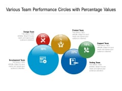 Various Team Performance Circles With Percentage Values Ppt PowerPoint Presentation Gallery Good PDF