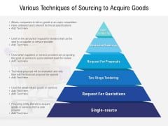 Various Techniques Of Sourcing To Acquire Goods Ppt PowerPoint Presentation Show Topics