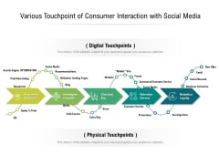 Various Touchpoint Of Consumer Interaction With Social Media Ppt PowerPoint Presentation Gallery Designs PDF