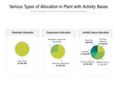 Various Types Of Allocation In Plant With Activity Bases Ppt PowerPoint Presentation File Graphics Design PDF