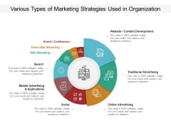 Various Types Of Marketing Strategies Used In Organization Ppt PowerPoint Presentation Model Tips PDF