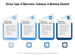 Various Types Of Observation Techniques In Marketing Research Ppt PowerPoint Presentation Icon Show PDF