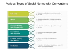 Various Types Of Social Norms With Conventions Ppt PowerPoint Presentation Gallery Graphics PDF