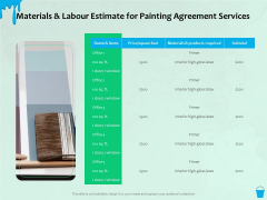Varnishing Services Agreement Materials And Labour Estimate For Painting Agreement Services Ppt Infographics Slideshow PDF