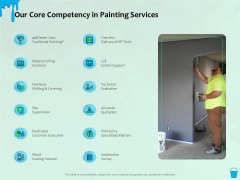 Varnishing Services Agreement Our Core Competency In Painting Services Ppt Icon Designs Download PDF