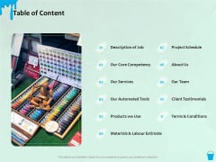 Varnishing Services Agreement Table Of Content Ppt Summary Sample PDF