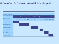 Vehicle Leasing Gantt Chart For Corporate Automobile Lease Proposal Portrait PDF