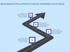 Vehicle Leasing Roadmap For Process Flow For Corporate Automobile Lease Proposal Designs PDF