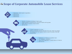 Vehicle Leasing Scope Of Corporate Automobile Lease Services Summary PDF