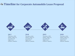 Vehicle Leasing Timeline For Corporate Automobile Lease Proposal Sample PDF
