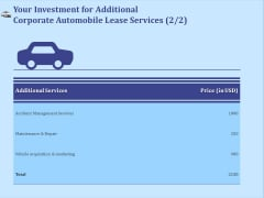 Vehicle Leasing Your Investment For Additional Corporate Automobile Lease Services Marketing Designs PDF