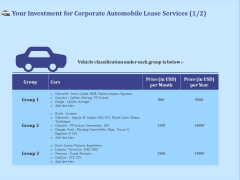 Vehicle Leasing Your Investment For Corporate Automobile Lease Services Designs PDF