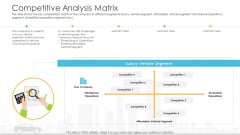 Vehicle Sales Plunge In An Automobile Firm Competitive Analysis Matrix Brochure PDF