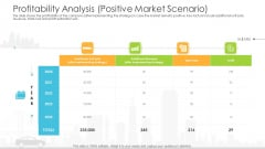 Vehicle Sales Plunge In An Automobile Firm Profitability Analysis Positive Market Scenario Rules PDF