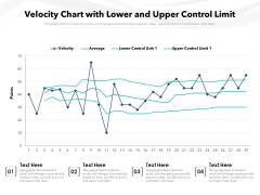 Velocity Chart With Lower And Upper Control Limit Ppt PowerPoint Presentation Gallery Infographics PDF