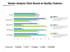 Vendor Analysis Chart Based On Quality Features Ppt PowerPoint Presentation Icon Smartart