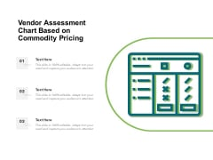 Vendor Assessment Chart Based On Commodity Pricing Ppt PowerPoint Presentation Layouts Introduction PDF