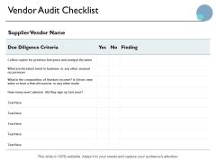 Vendor Audit Checklist Ppt PowerPoint Presentation Summary File Formats