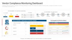 Vendor Compliance Monitoring Dashboard Background PDF