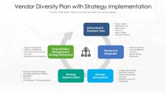 Vendor Diversity Plan With Strategy Implementation Ppt PowerPoint Presentation File Format Ideas PDF