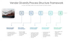 Vendor Diversity Process Structure Framework Ppt PowerPoint Presentation File Graphics Pictures PDF