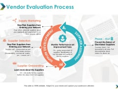 Vendor Evaluation Process Ppt Powerpoint Presentation Gallery Show
