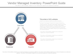 Vendor Managed Inventory Powerpoint Guide
