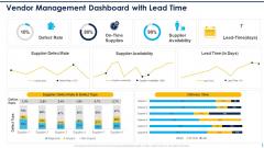 Vendor Management Dashboard With Lead Time Ppt Model Mockup PDF