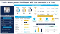 Vendor Management Dashboard With Procurement Cycle Time Ppt Icon Templates PDF