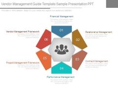 Vendor Management Guide Template Sample Presentation Ppt