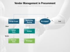Vendor Management In Procurement Ppt PowerPoint Presentation Slides Good