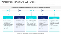 Vendor Management Life Cycle Stages Download PDF