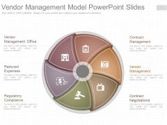 Vendor Management Model Powerpoint Slides