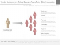 Vendor Management Policy Diagram Powerpoint Slide Introduction