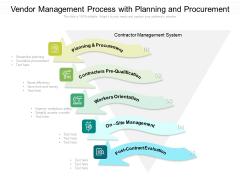Vendor Management Process With Planning And Procurement Ppt PowerPoint Presentation Infographics Inspiration PDF