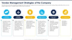 Vendor Management Strategies Of The Company Ppt Icon Format PDF
