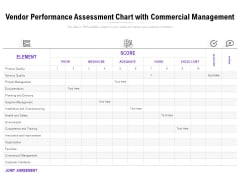 Vendor Performance Assessment Chart With Commercial Management Ppt PowerPoint Presentation Gallery Templates PDF