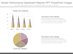 Vendor Performance Dashboard Reports Ppt Powerpoint Images