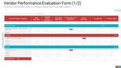 Vendor Performance Evaluation Form Score Introduction PDF