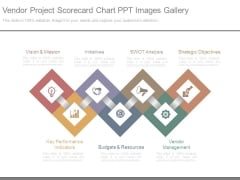 Vendor Project Scorecard Chart Ppt Images Gallery