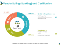 Vendor Rating Ranking And Certification Ppt Powerpoint Presentation Model Background Designs