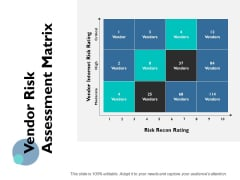 Vendor Risk Assessment Matrix Ppt PowerPoint Presentation File Slideshow