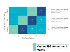 Vendor Risk Assessment Matrix Ppt PowerPoint Presentation Ideas Clipart Images