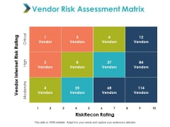 Vendor Risk Assessment Matrix Ppt Powerpoint Presentation Model Deck
