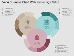 Venn Business Chart With Percentage Value Powerpoint Template