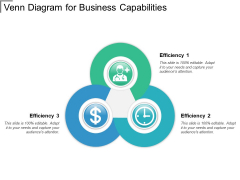 Venn Diagram For Business Capabilities Ppt PowerPoint Presentation File Deck PDF