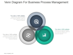 Venn Diagram For Business Process Management Ppt PowerPoint Presentation Example 2015