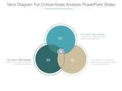 Venn Diagram For Critical Areas Analysis Powerpoint Slides