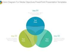 Venn Diagram For Media Objectives Powerpoint Presentation Templates